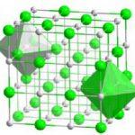 kristalna rešetka, oprema za hemiju